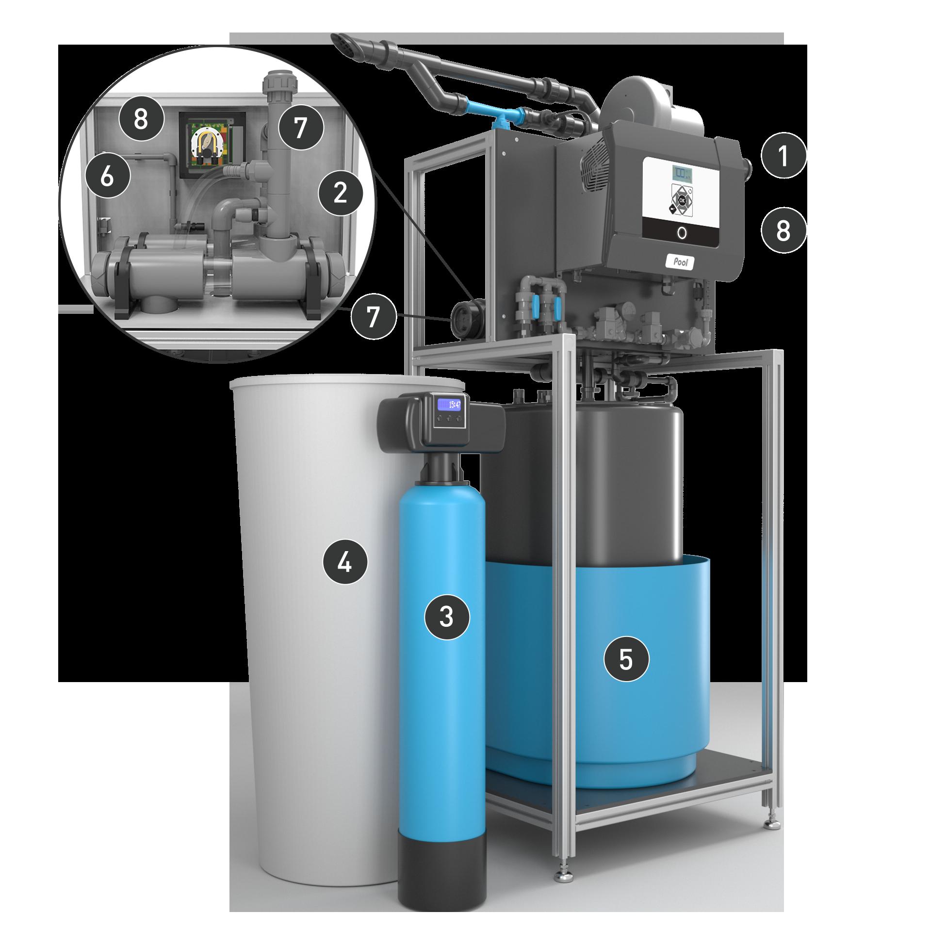 pure chlore chlorine generator saltwater chlorination