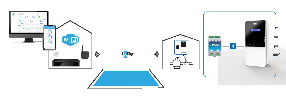 Indygo operating diagram
